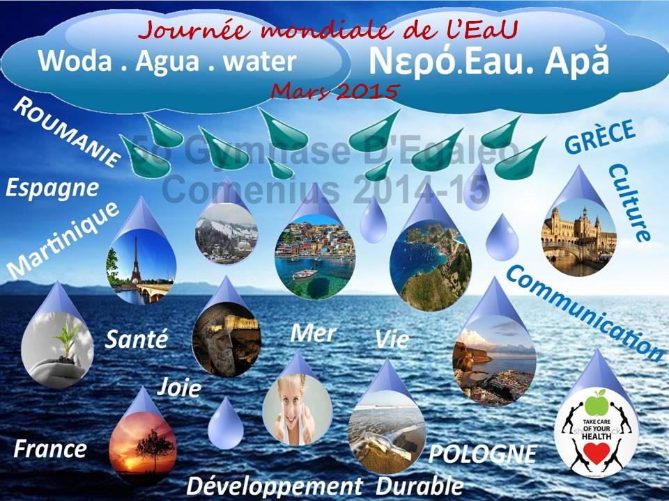 Αφίσα Παγκόσμια ημέρα νερού